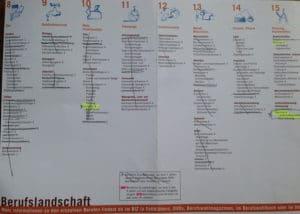 Kompetenzzentrum für Persönlichkeitsentwicklung im Raum Rapperswil, Wollerau und Oberer Zürichsee (Psychologische Handanalysen für Kinder)